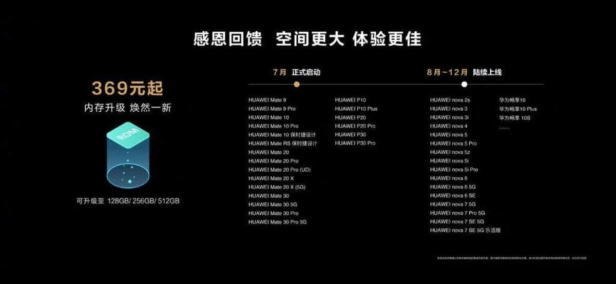 Huawei Upgrade