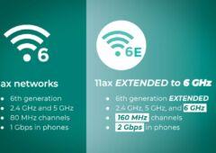 wifi 6 6e wnalliance