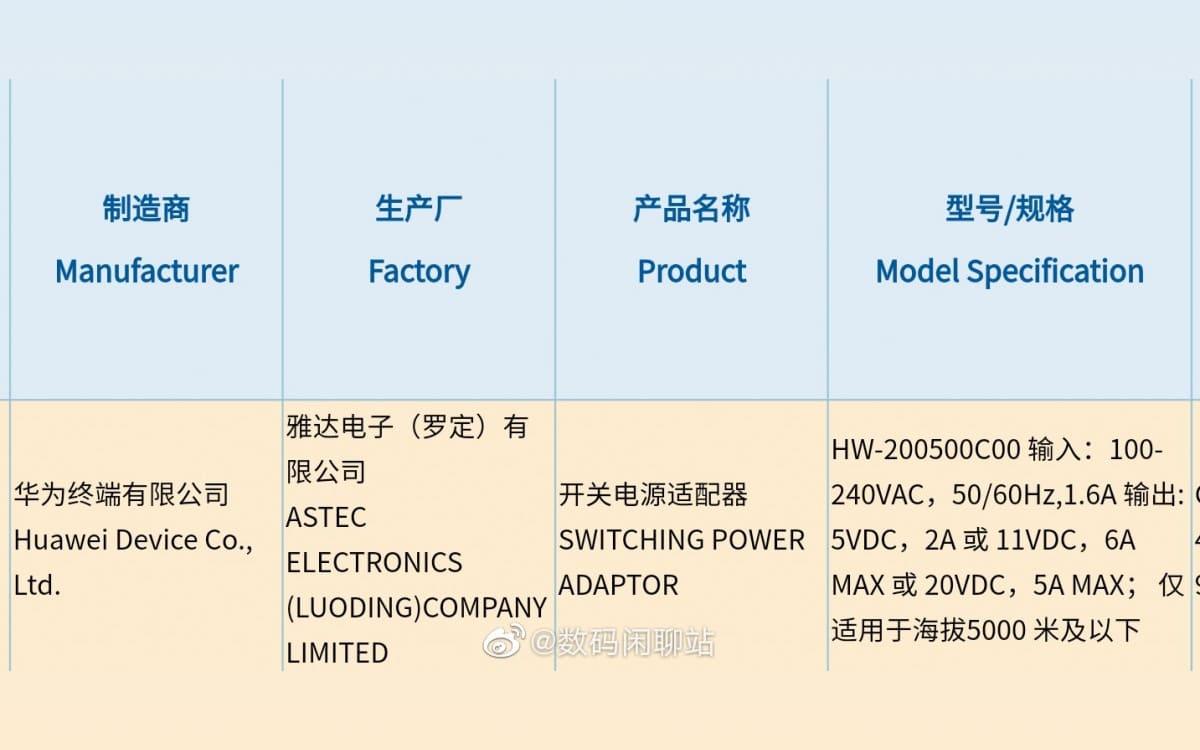 Huawei chargeur 100W P50 Pro Plus