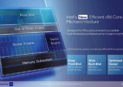 Intel E core