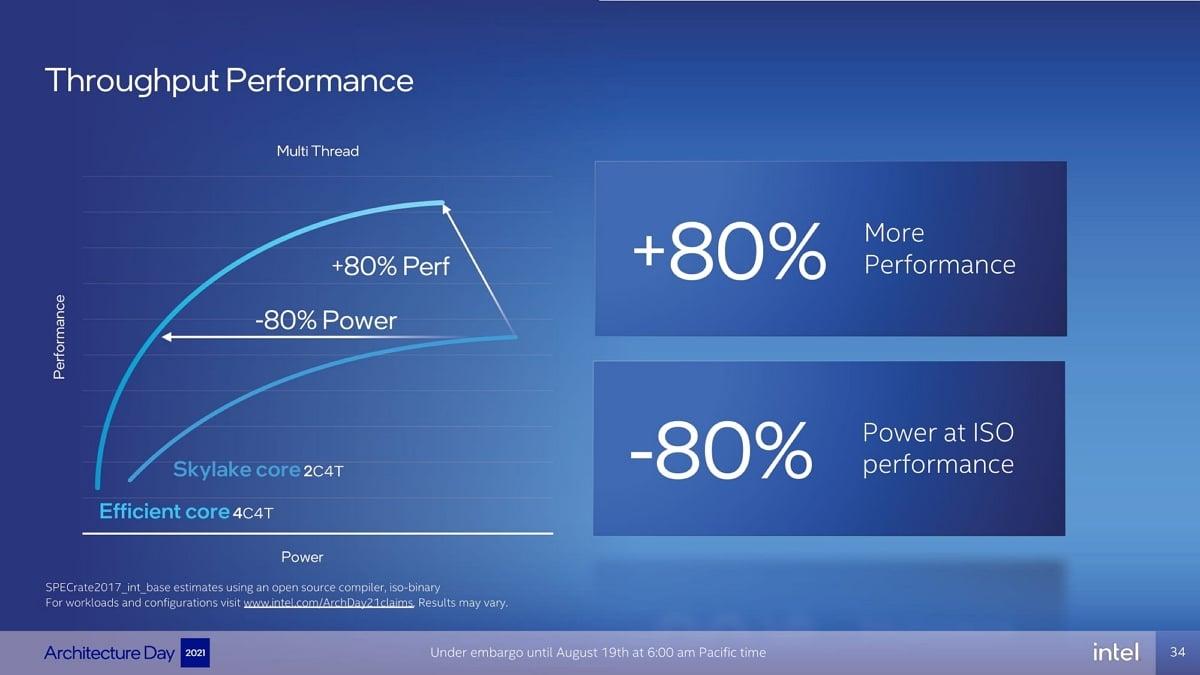 Intel E-core 3