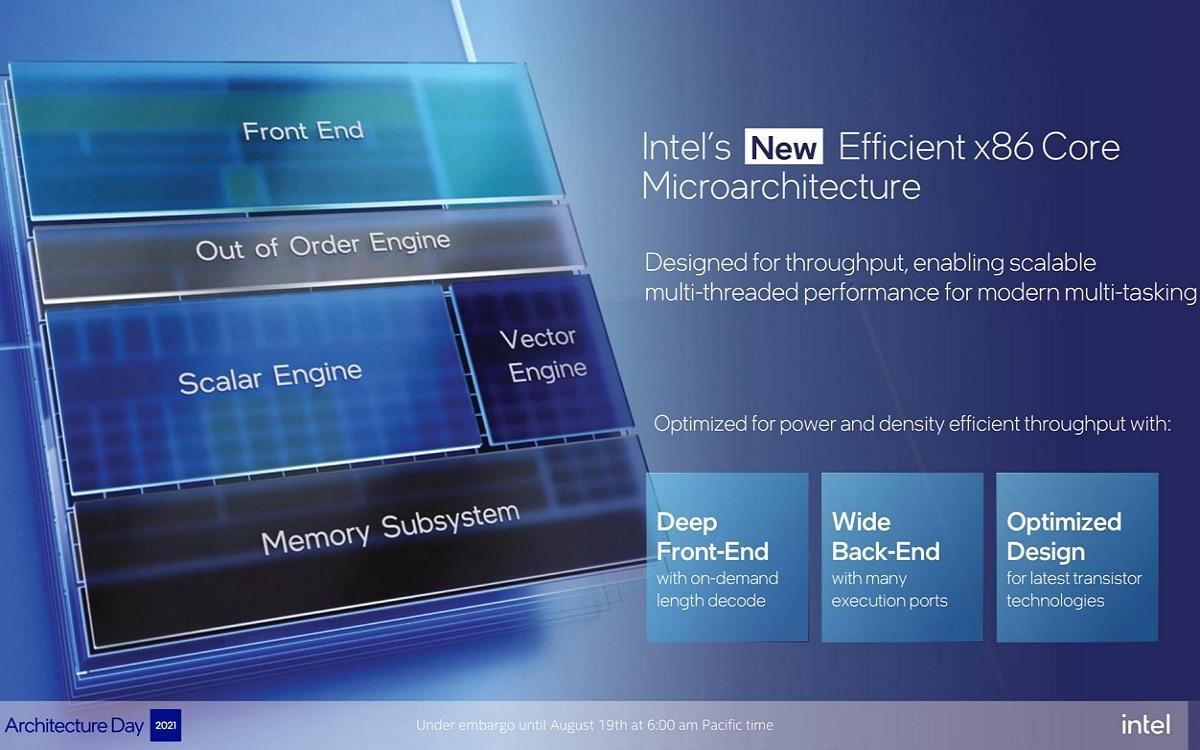 Intel E-core