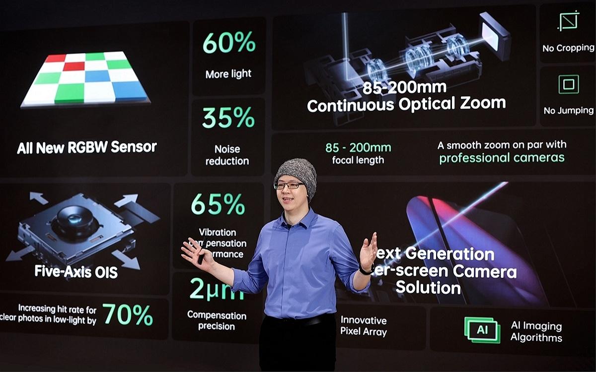 OPPO technologies de caméra