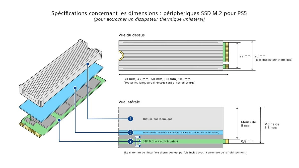spécifications dimensions SSD PS5