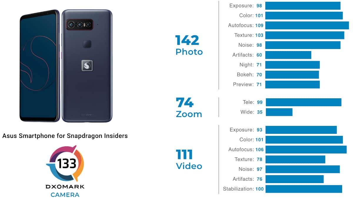 asus snapdragon insiders smartphone