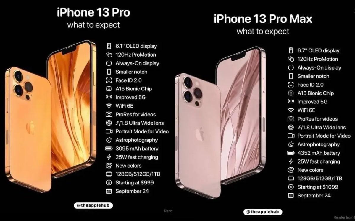 iphone 13 pro max nouveautés prix