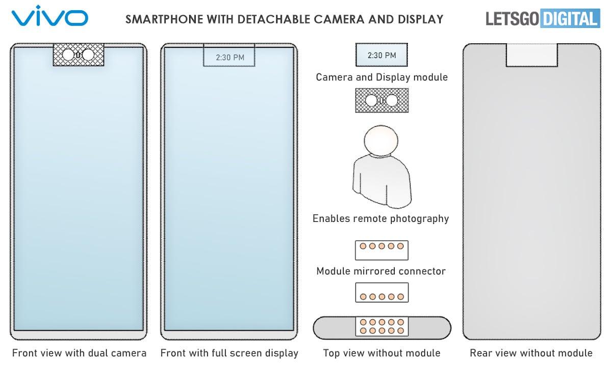 vivo module photo detachable