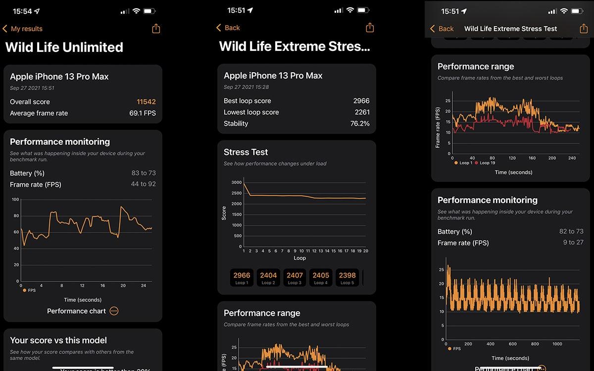 wild life stress test