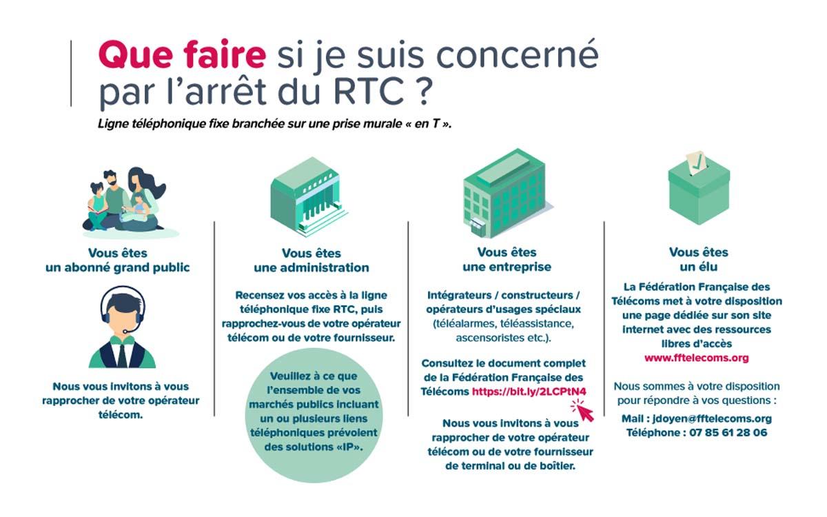 rtc fédération française telecoms