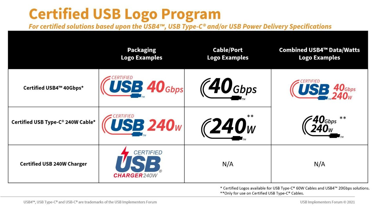 usb-c logos